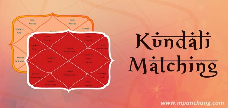 Matrimony/ Kundali Milan